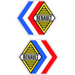 Kit drapeaux Renault