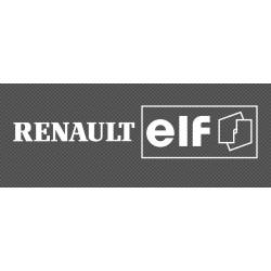 copy of Alpine Renault Kit